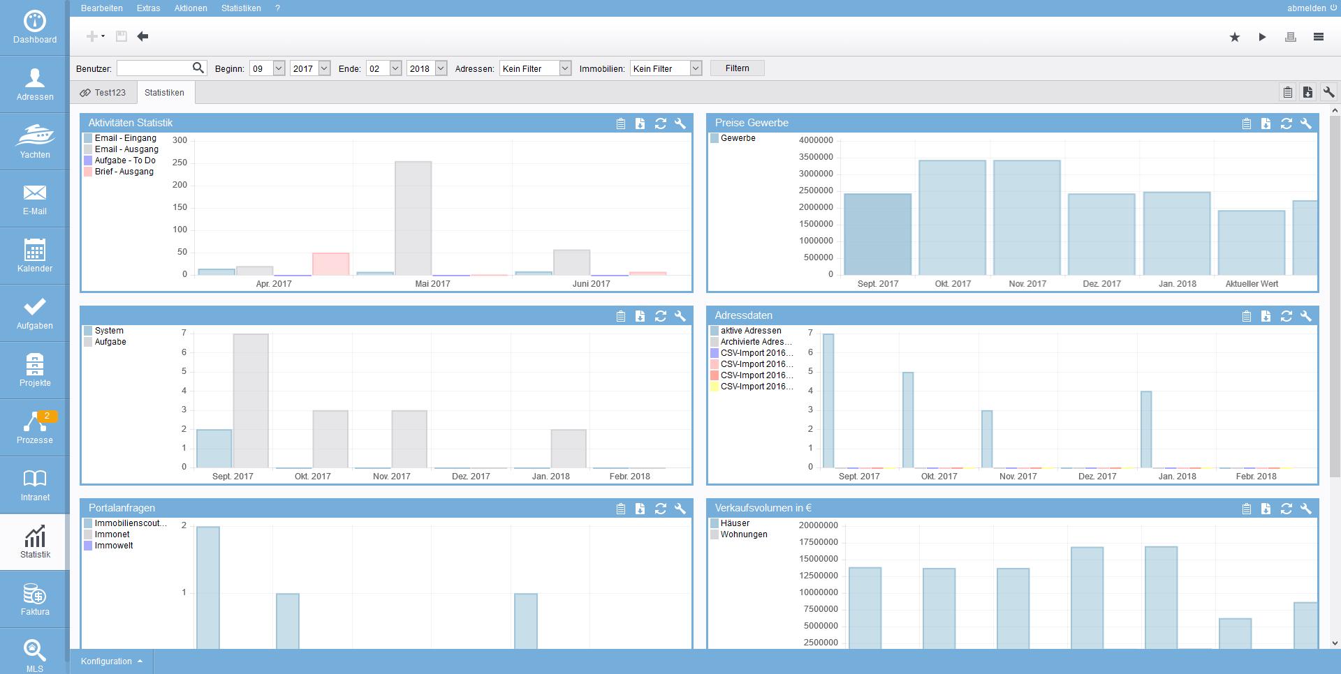 Screenshot Statistik-Baukasten