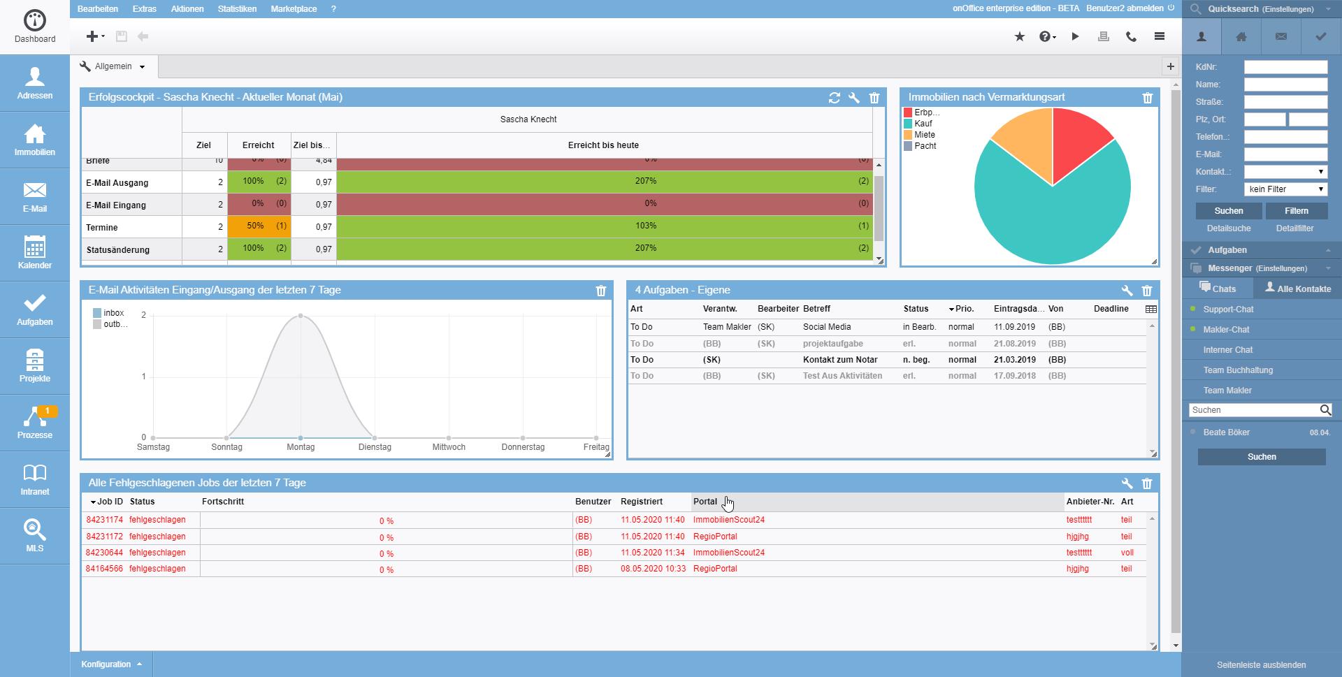 Screenshot Erfolgscockpit
